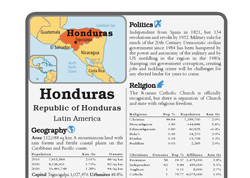 Honduras – Operation World Profile