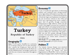Turkey – Operation World Profile